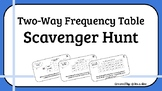 Two Way Frequency Table Scavenger Hunt