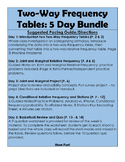 Two-Way Frequency Tables BUNDLE: 5 days - no prep!