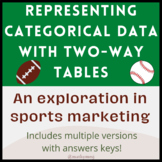 Two Way Frequency Tables Exploration in Sports Marketing