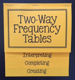 Two- Way Frequency Tables (Foldable)