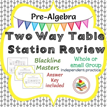 Two Way Table Station Review Constructing and Interpreting