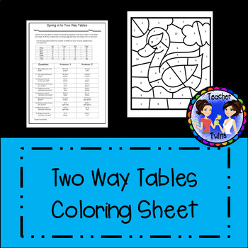 Two Way Table Coloring Sheet