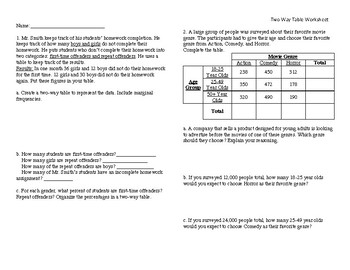 Two-Way Table Worksheet