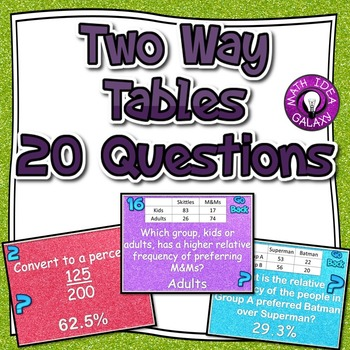 Two Way Tables 20 Questions for Interactive Whiteboard