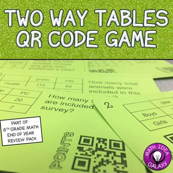Two Way Tables Game