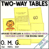 Two Way Tables Card Game | Distance Learning