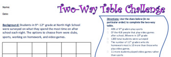 Two-Way Tables Challenge