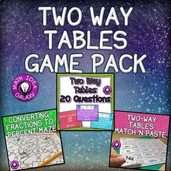 Two Way Tables Game Pack