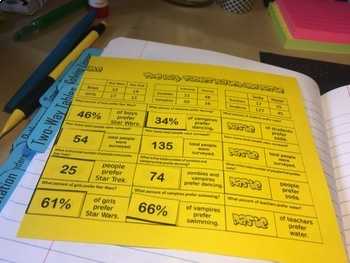 Two-Way Tables Interactive Notebook