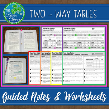Two - Way Tables - Notes and Worksheets
