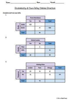 Two-Way Tables - Practice Worksheet