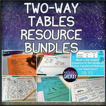 Two Way Tables Activities