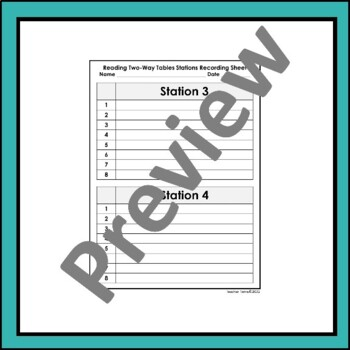 Two Way Tables Task Cards