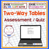 Two Way Tables Questions Test Bank .BNK for ExamView (Schoology)