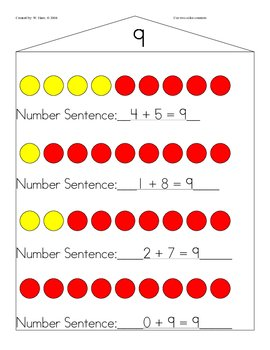 Two-color counters addition - number families