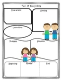 Two of Everything Story map Graphic Organizer