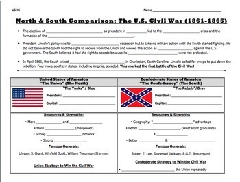 Two sides of the Civil War Lesson