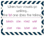 Two vowels rule