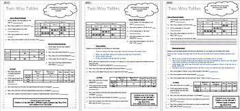 Two-way Tables - Differentiated Worksheets - Data/Statistics - KS2/Stage 3