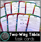 Two-way Tables Task Cards