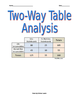 Two-way table Analysis