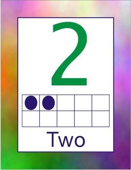 Tye Dye Number Posters Ten 10 Frame dots