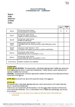 Tympanometry Report Template