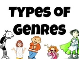 Type of Genres