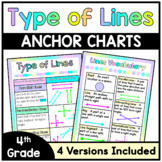 Type of Lines Anchor Charts and Desk Reference Charts