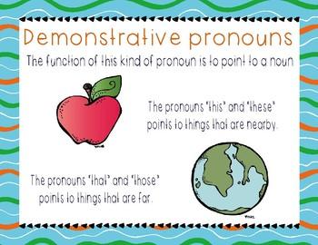 Type of Pronouns