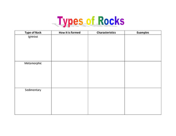 Type of Rocks Chart