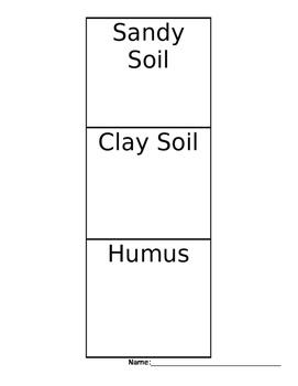 Type of Soil Foldable