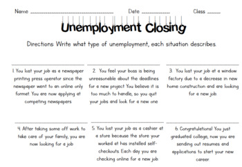 Type of Unemployment Worksheet by Re'nee Resources | TpT