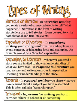 Type of Writing Poster/Handout