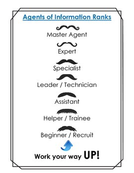Type to Learn Ranking Poster