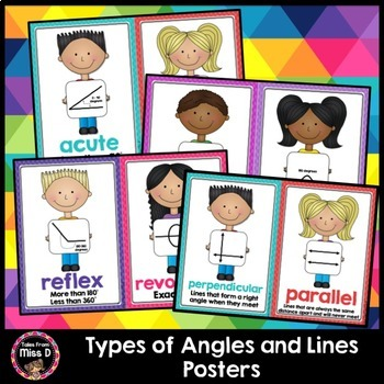 Types Of Angles and Lines Posters