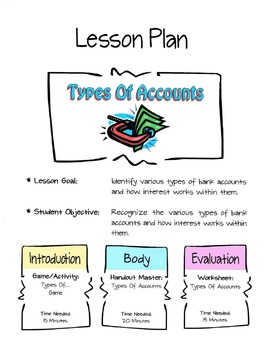 Types Of Bank Accounts Lesson