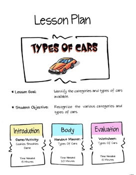 Types Of Cars Lesson