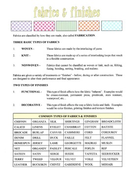 Types Of Fabric & Finishes In Apparel Lesson