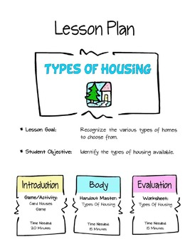 Types Of Housing Lesson