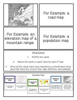 Types Of Maps: Card Matching Activity- Topographic, Thematic, Planimetric