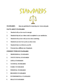 Types Of Standards For People Lesson