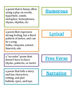 Types and Characteristic of Poetry:  Narrative, Free Verse, Lyrical, Humorous