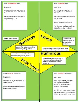 Types and Characteristic of Poetry:  Narrative, Free Verse