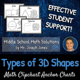 Types of 3D Shapes: DIY Math Anchor Chart CLIPCHART