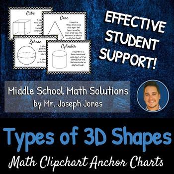 Types of 3D Shapes: DIY Math Anchor Chart CLIPCHART
