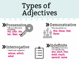 Types of Adjectives Poster