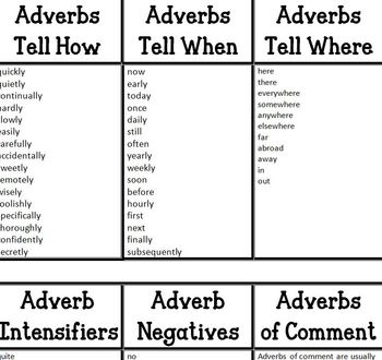 types of adverbs by shopgirl mrs v teachers pay teachers. Black Bedroom Furniture Sets. Home Design Ideas