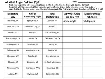 Angles - Types of Angles