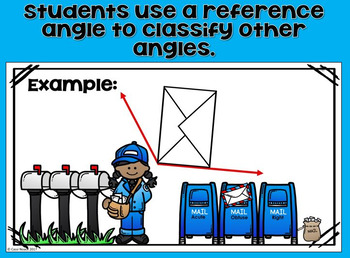 Types of Angles ~ Acute, Obtuse, and Right Angles~ Google Classroom